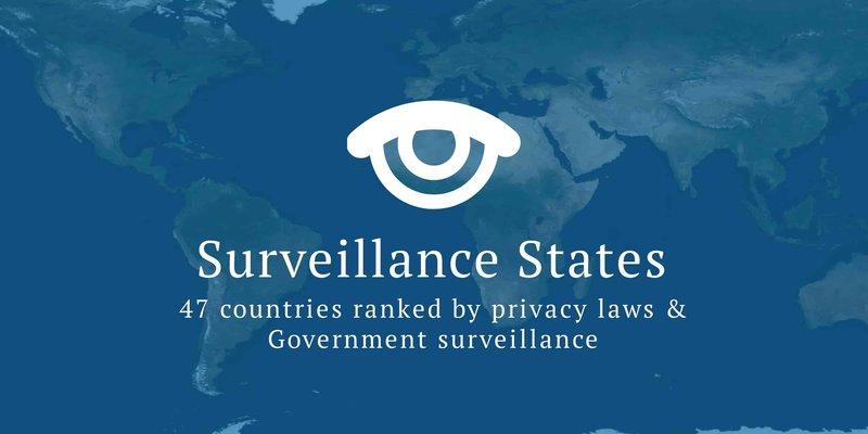 surveillance-societies-1.jpg